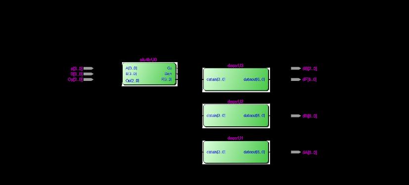 Programación-de-ALU-en-tarjeta Altera-RTL