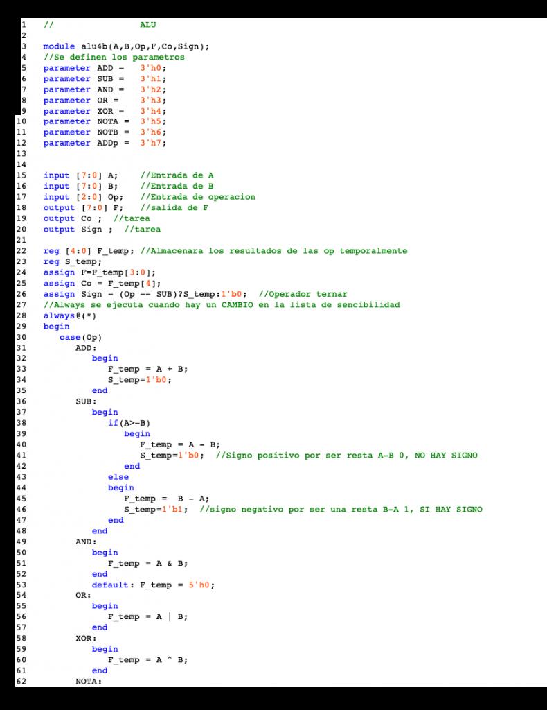 Programación-de-ALU-en-tarjeta Altera-code