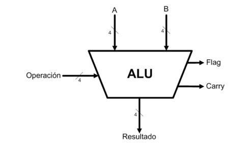 Programación-de-ALU-en-tarjeta Altera-ALU